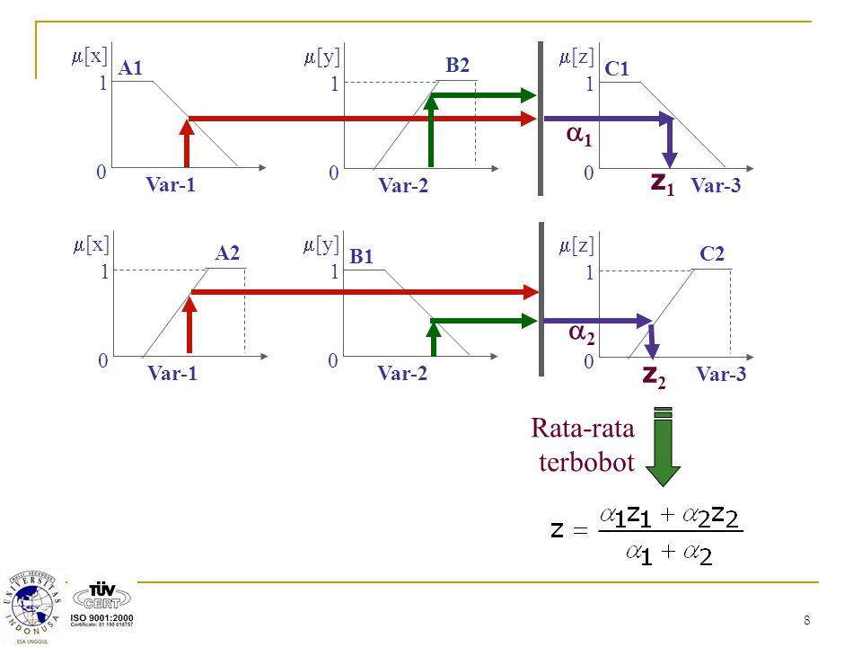 a1 z1 a2 z2 Rata-rata terbobot m[x] m[z] B2 A1 C1 1 Var-1 Var-3 m[y]